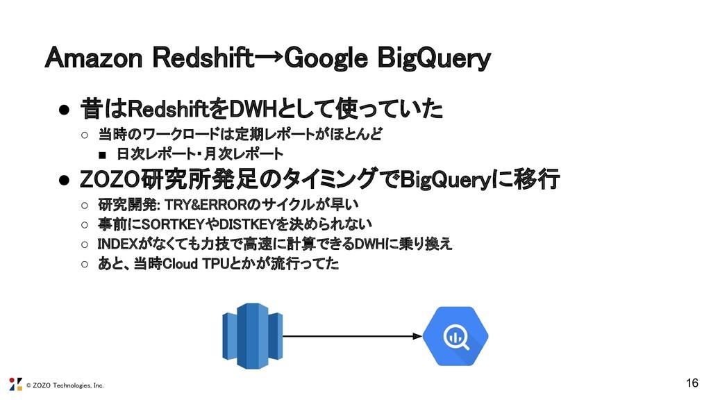 © ZOZO Technologies, Inc. Amazon Redshift→Googl...