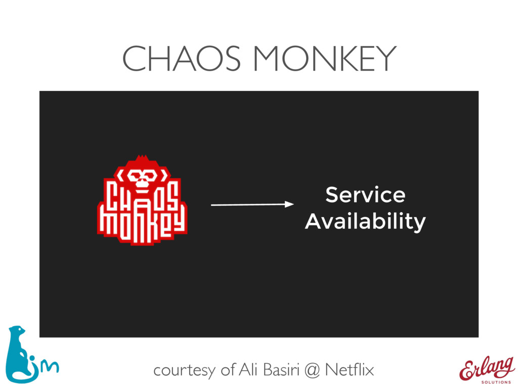 CHAOS MONKEY Service Availability courtesy of A...