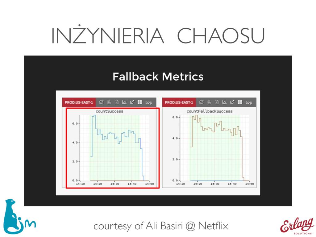 INŻYNIERIA CHAOSU Fallback Metrics courtesy of ...