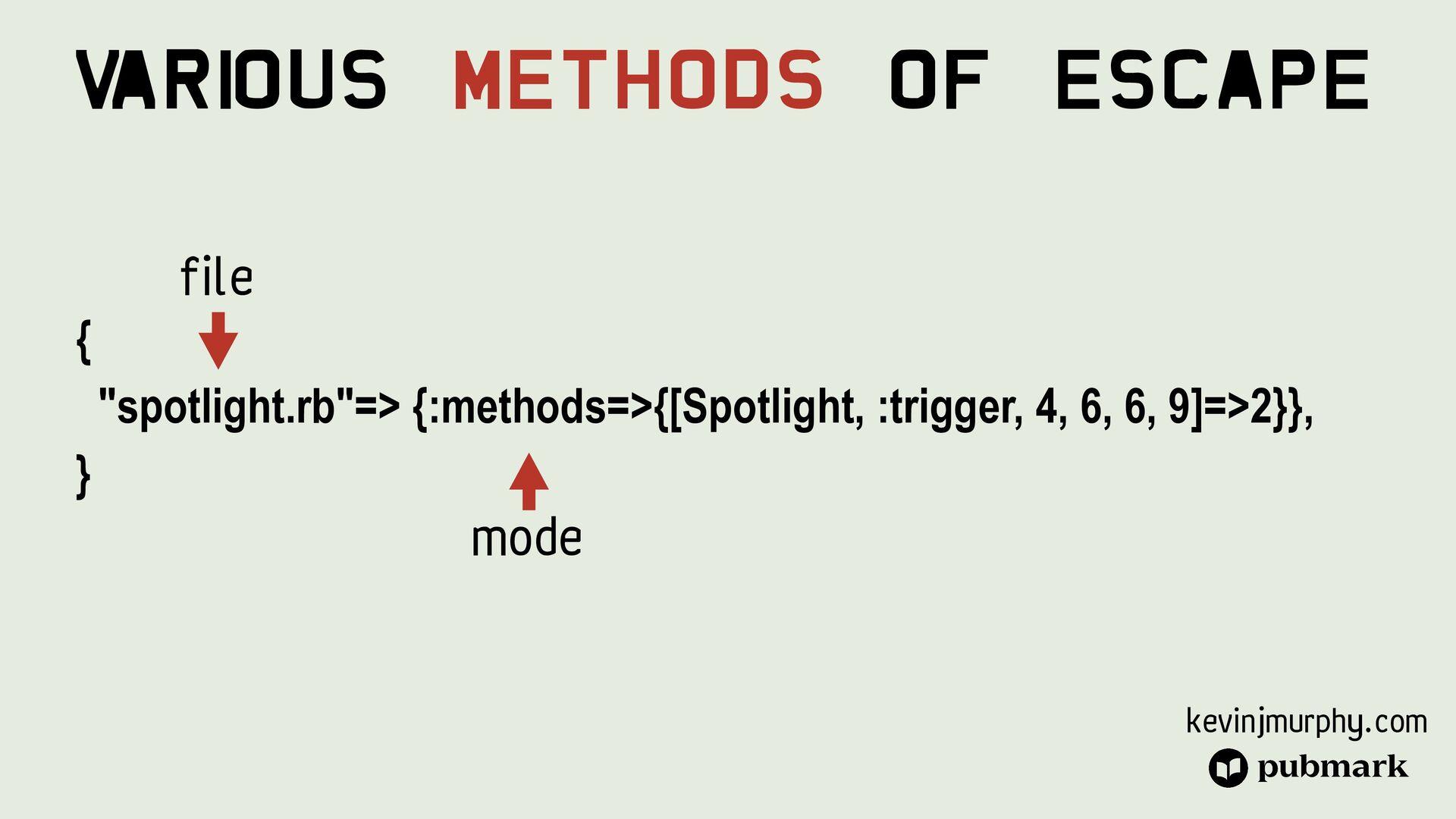 """@kevin_j_m { """"spotlight.rb""""=> {:methods=>{[Spot..."""