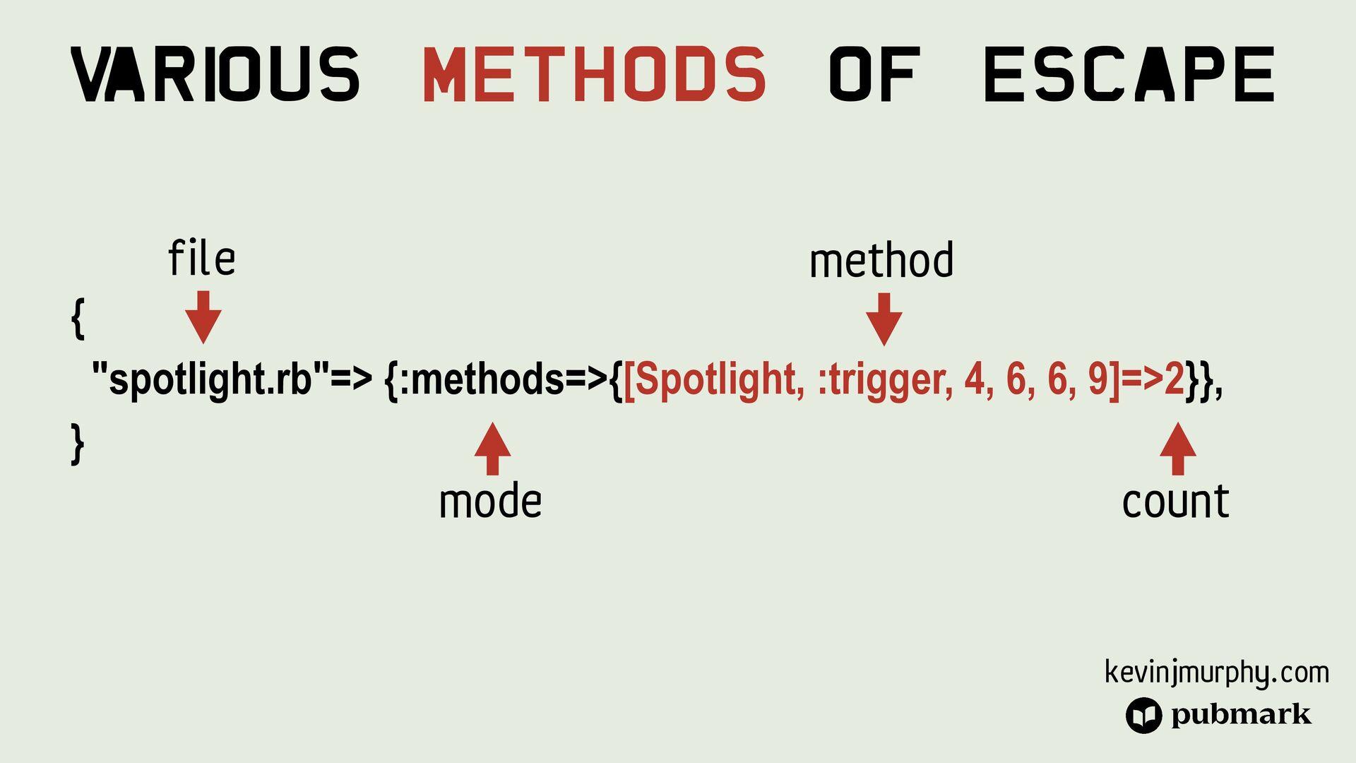 @kevin_j_m [Spotlight, :trigger, 4, 6, 6, 9] =>...