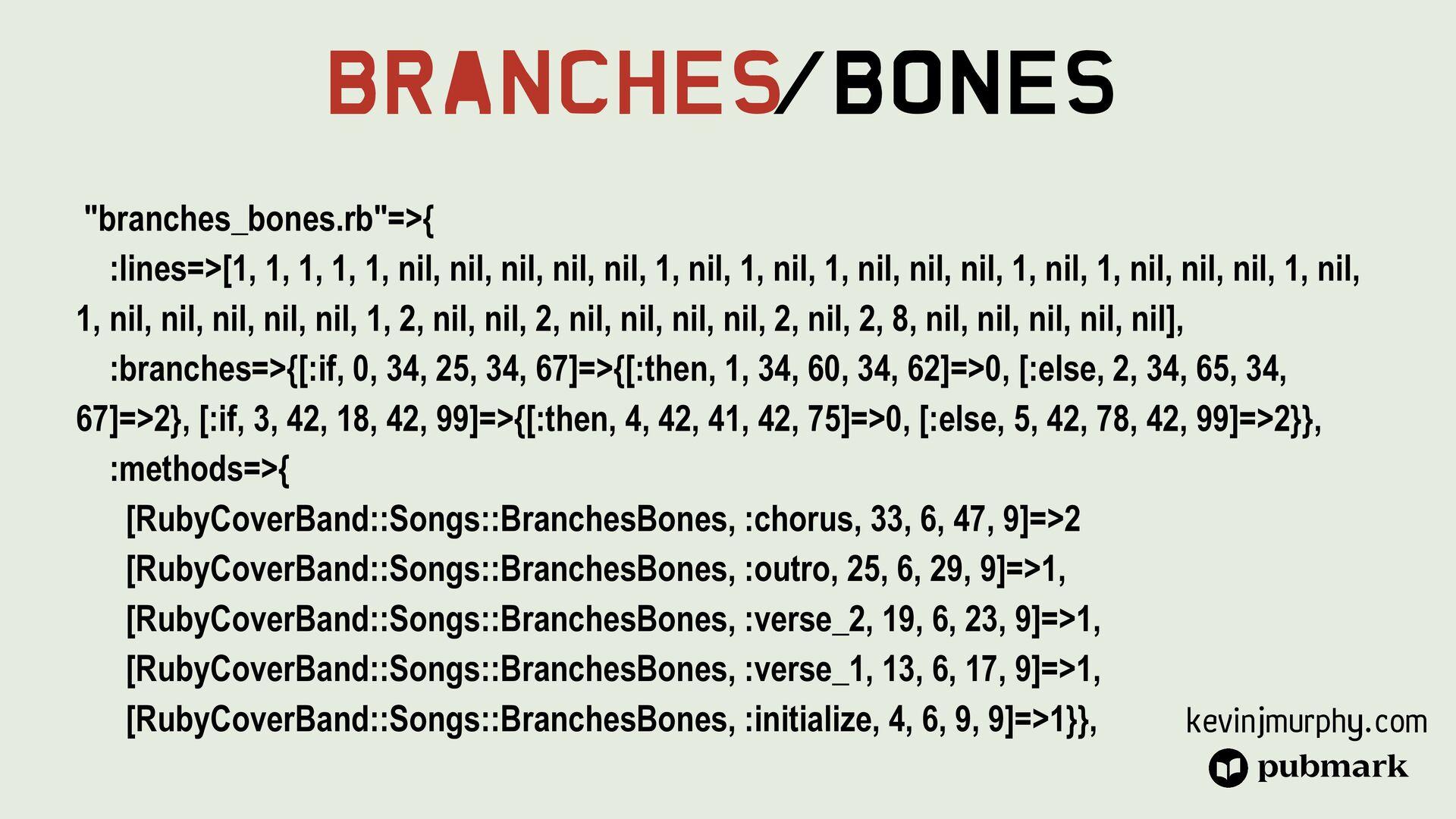 "@kevin_j_m Branches/Bones ""branches_bones.rb""=>..."