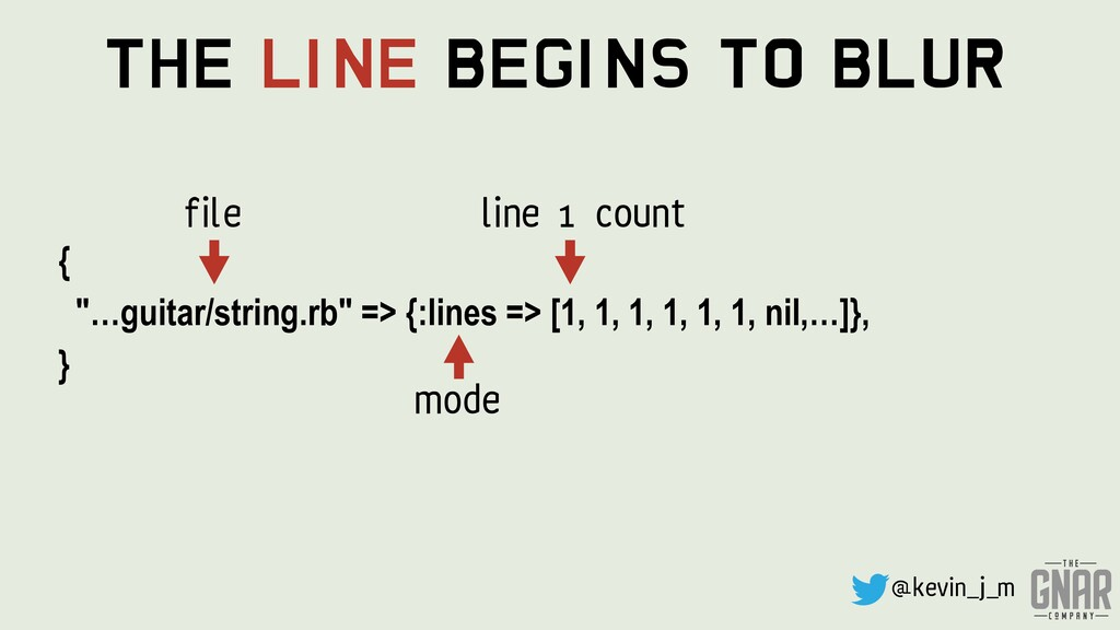 """@kevin_j_m The Line Begins To Blur { """"…guitar/s..."""