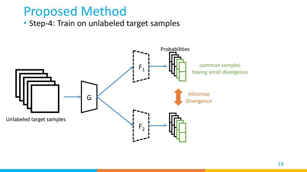• Step-4: Train on unlabeled target samples Pro...
