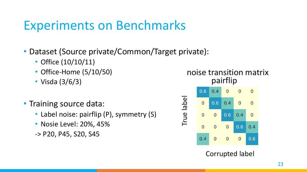 Experiments on Benchmarks • Dataset (Source pri...