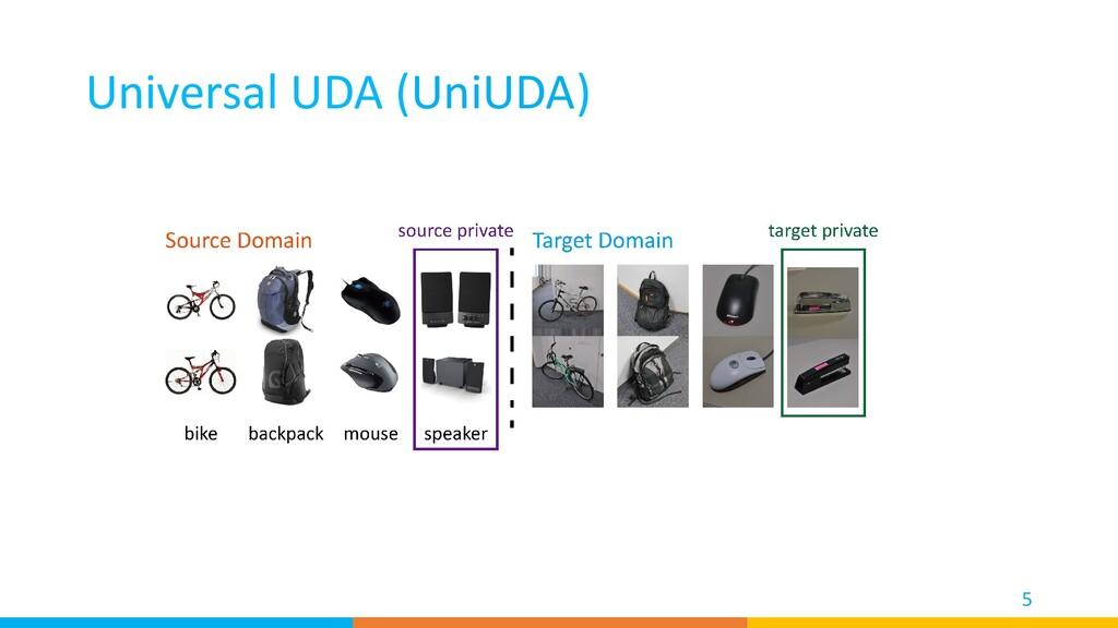 Universal UDA (UniUDA) 5
