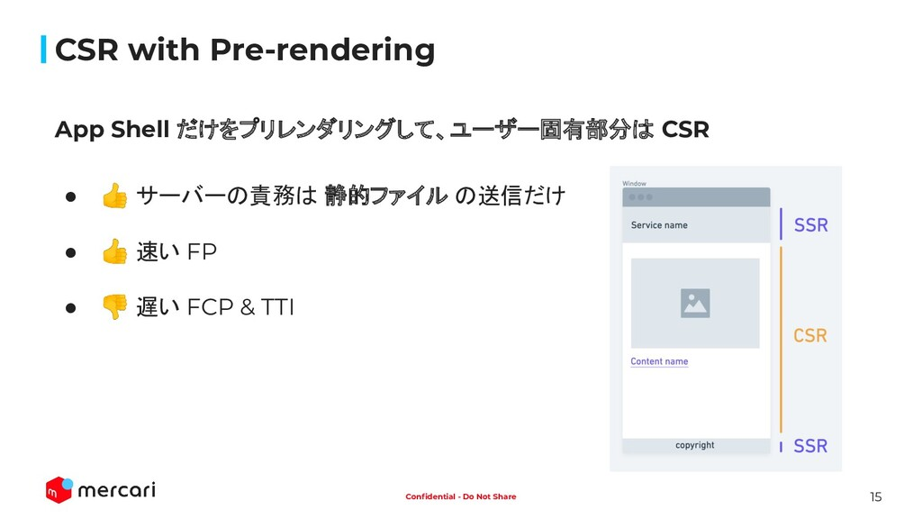 15 Confidential - Do Not Share CSR with Pre-rend...