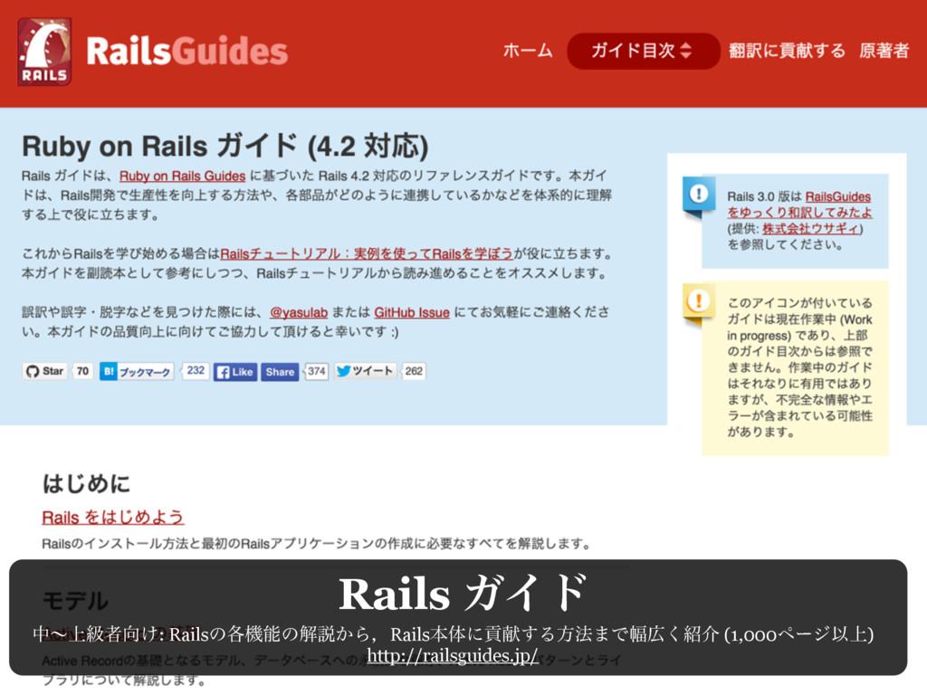 Rails ΨΠυ தʙ্ڃऀ͚: Railsͷ֤ػͷղઆ͔ΒɼRailsຊମʹߩݙ͢Δํ...