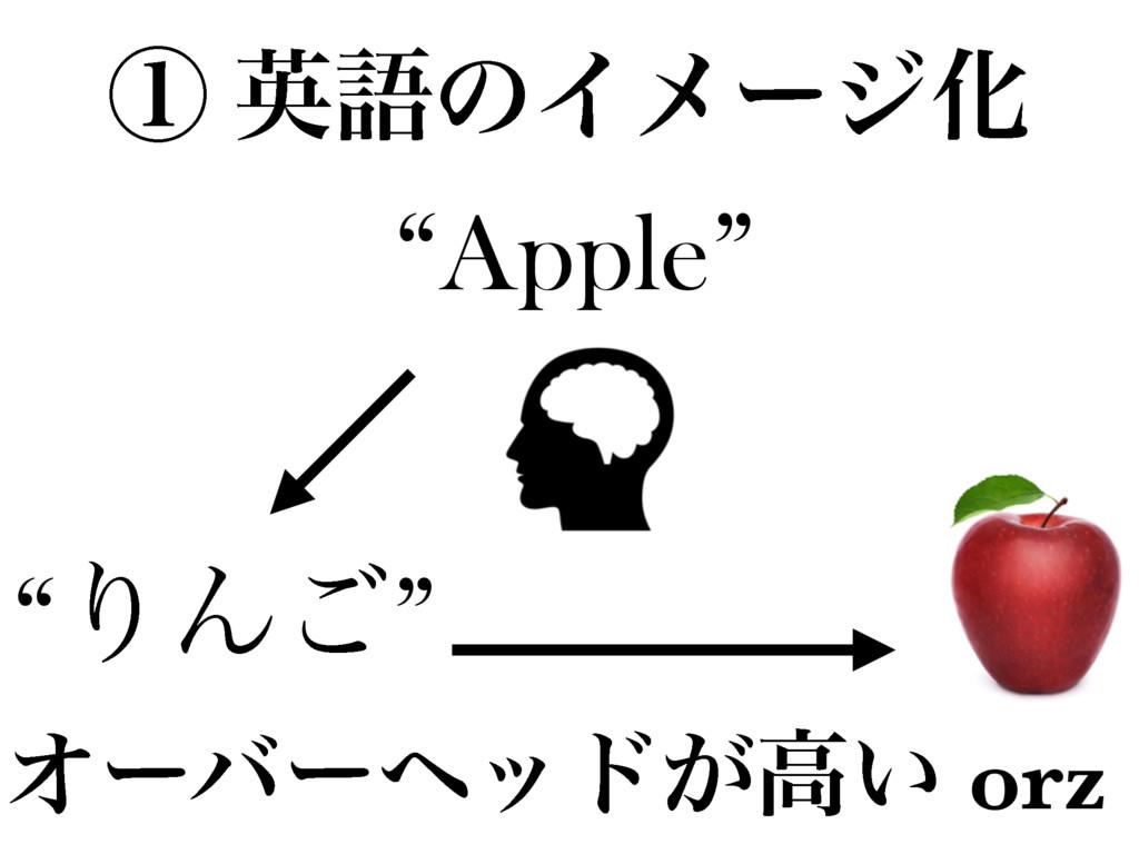 """""""Apple"""" """"ΓΜ͝"""" Φʔόʔϔου͕ߴ͍ orz ᶃ ӳޠͷΠϝʔδԽ"""