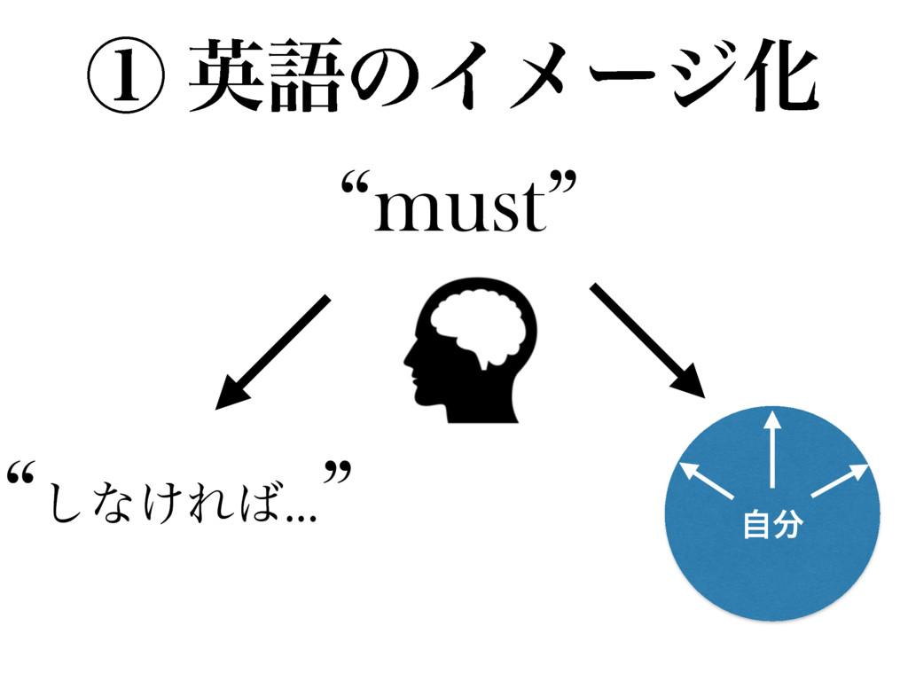 """must"" ""͠ͳ͚Ε… "" ࣗ ᶃ ӳޠͷΠϝʔδԽ"
