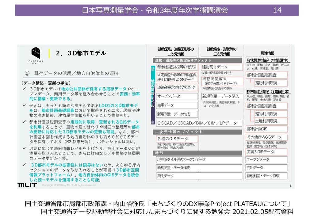 ⽇本写真測量学会・令和3年度年次学術講演会 14 Copyright © 2020 by ML...