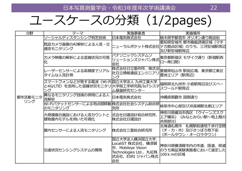 ⽇本写真測量学会・令和3年度年次学術講演会 22 ユースケースの分類(1/2pages) 分野...