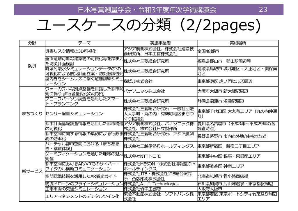 ⽇本写真測量学会・令和3年度年次学術講演会 23 ユースケースの分類(2/2pages) 分野...