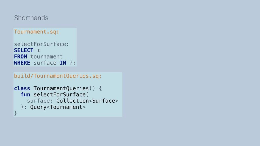 Shorthands Tournament.sq: selectForSurface: SEL...