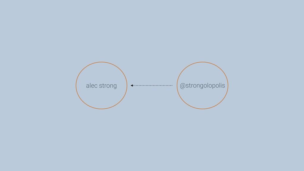 alec strong @strongolopolis