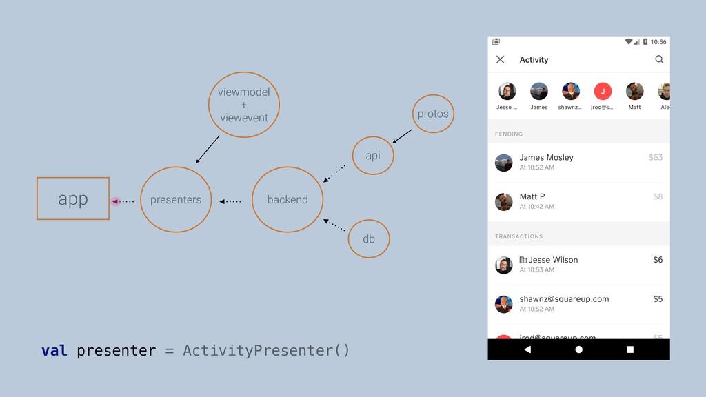 val presenter = ActivityPresenter() db protos a...