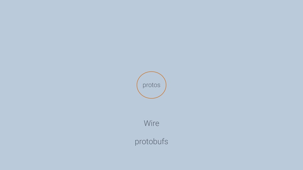 protos Wire protobufs
