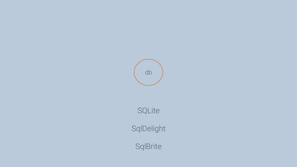 db SQLite SqlDelight SqlBrite