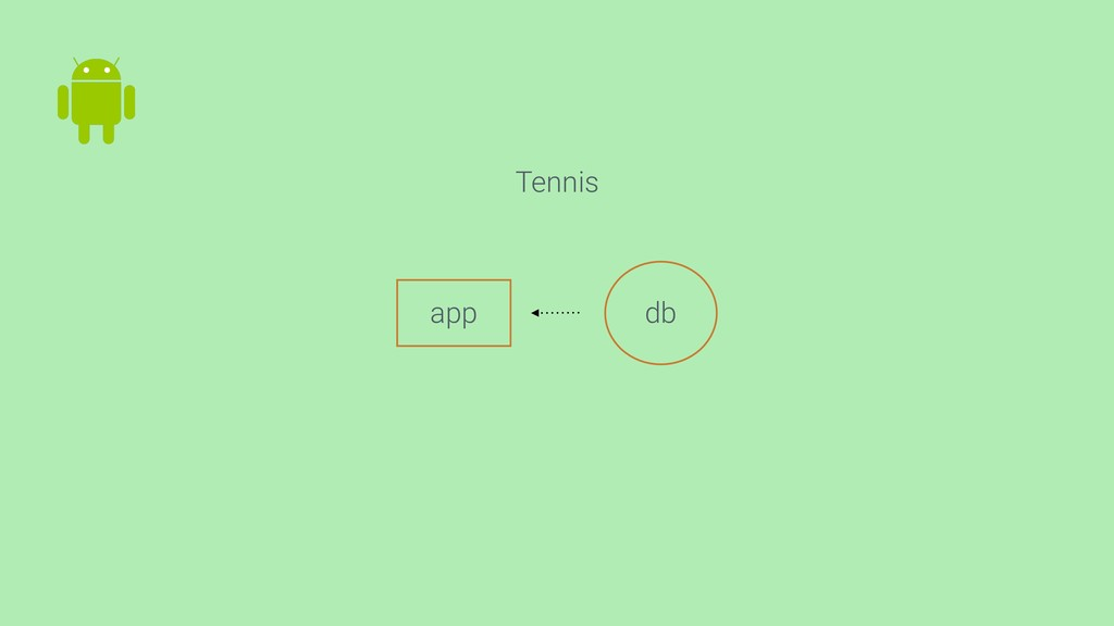 db app Tennis