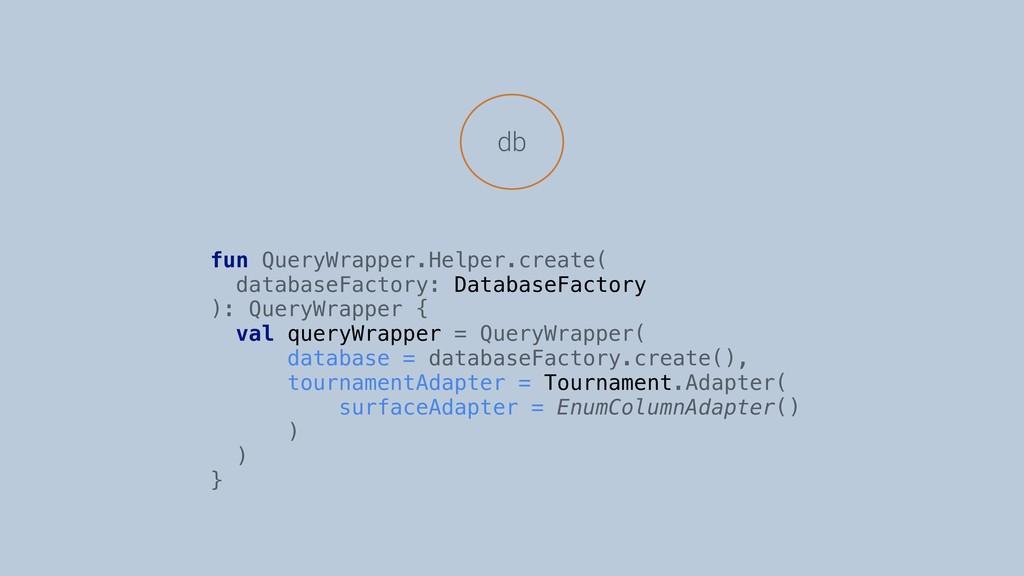 db fun QueryWrapper.Helper.create( databaseFact...