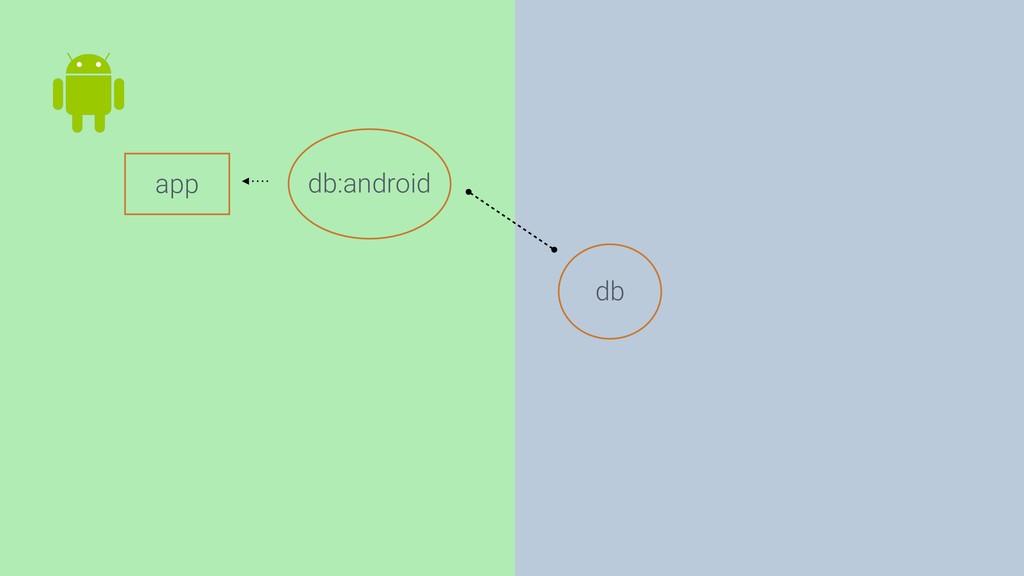 db app db:android