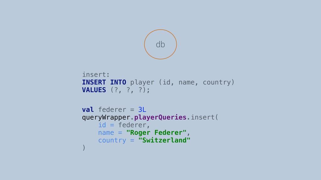 db val federer = 3L queryWrapper.playerQueries....