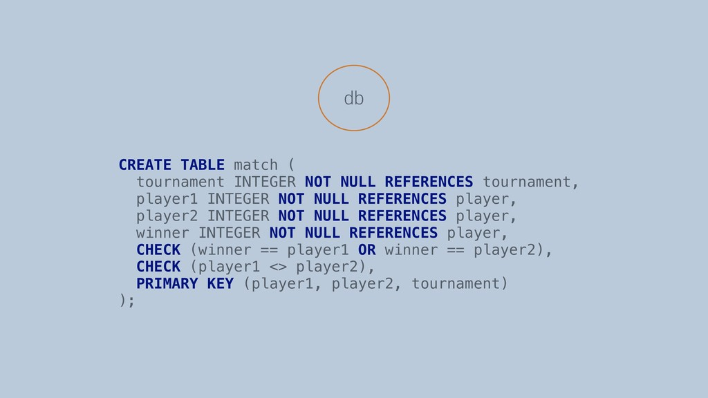 db CREATE TABLE match ( tournament INTEGER NOT ...