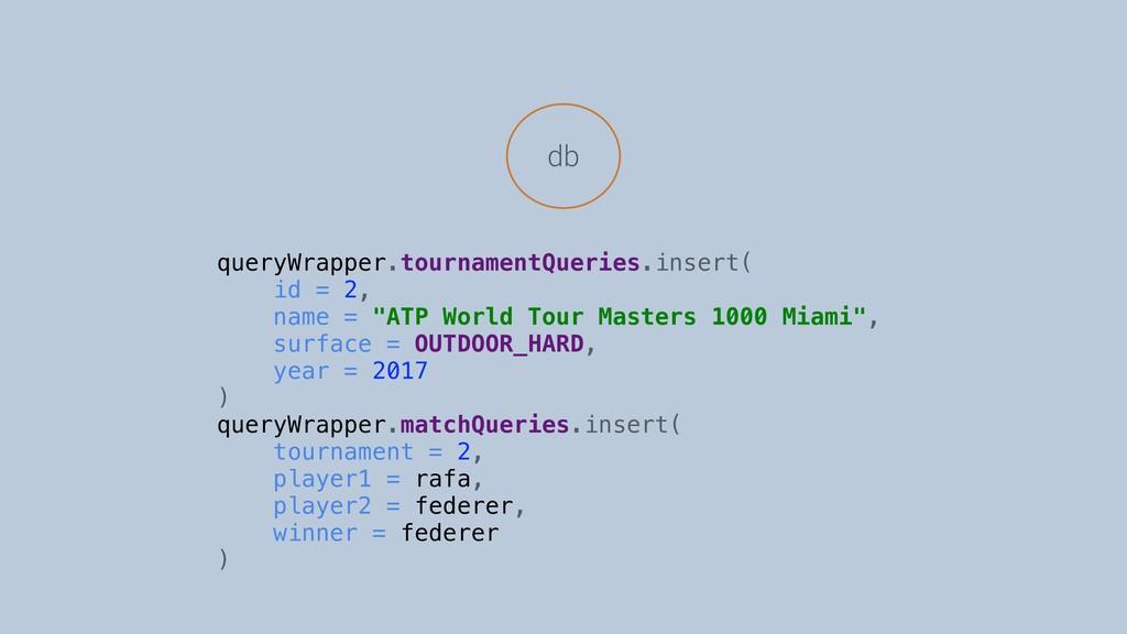 db queryWrapper.tournamentQueries.insert( id = ...