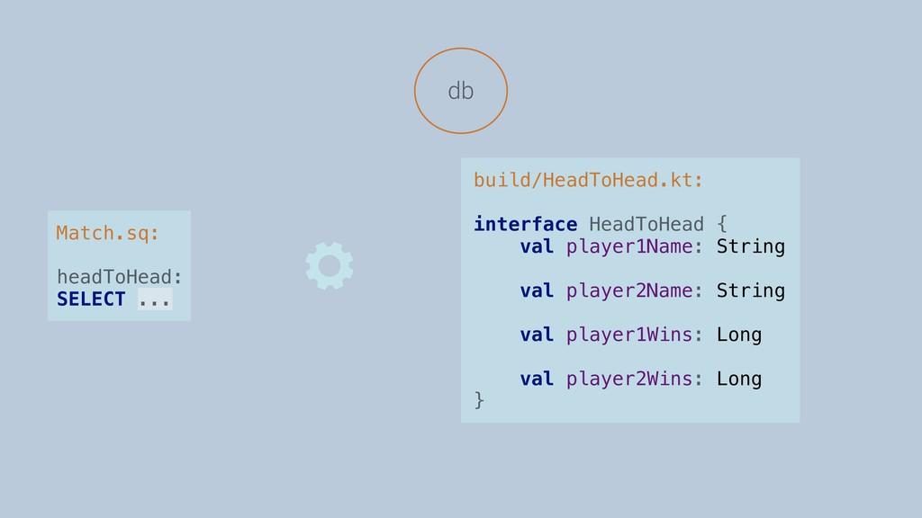 Match.sq: headToHead: SELECT ... db build/HeadT...
