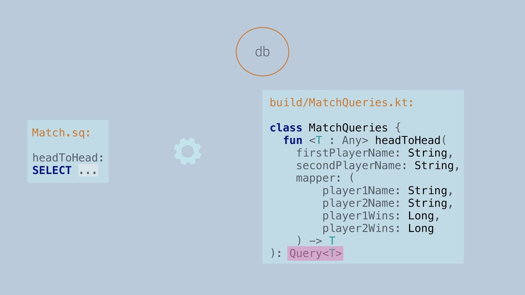 Match.sq: headToHead: SELECT ... db build/Match...