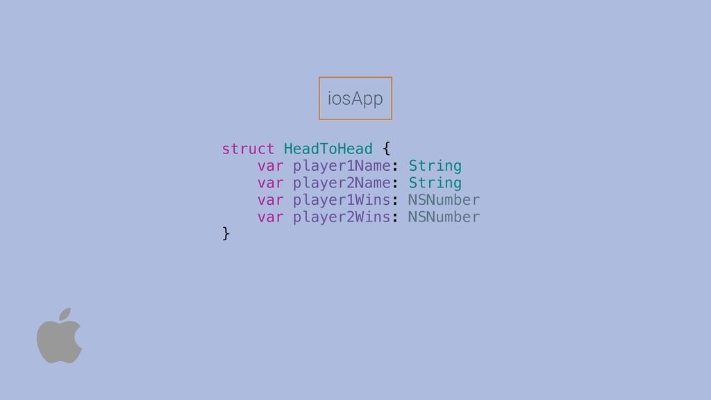 iosApp struct HeadToHead { var player1Name: Str...