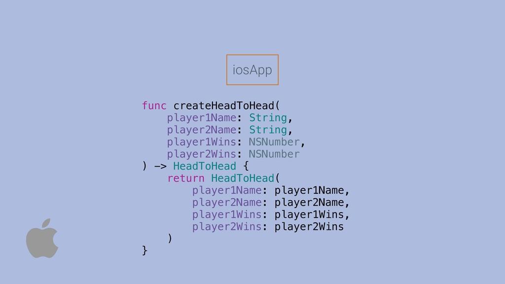iosApp func createHeadToHead( player1Name: Stri...