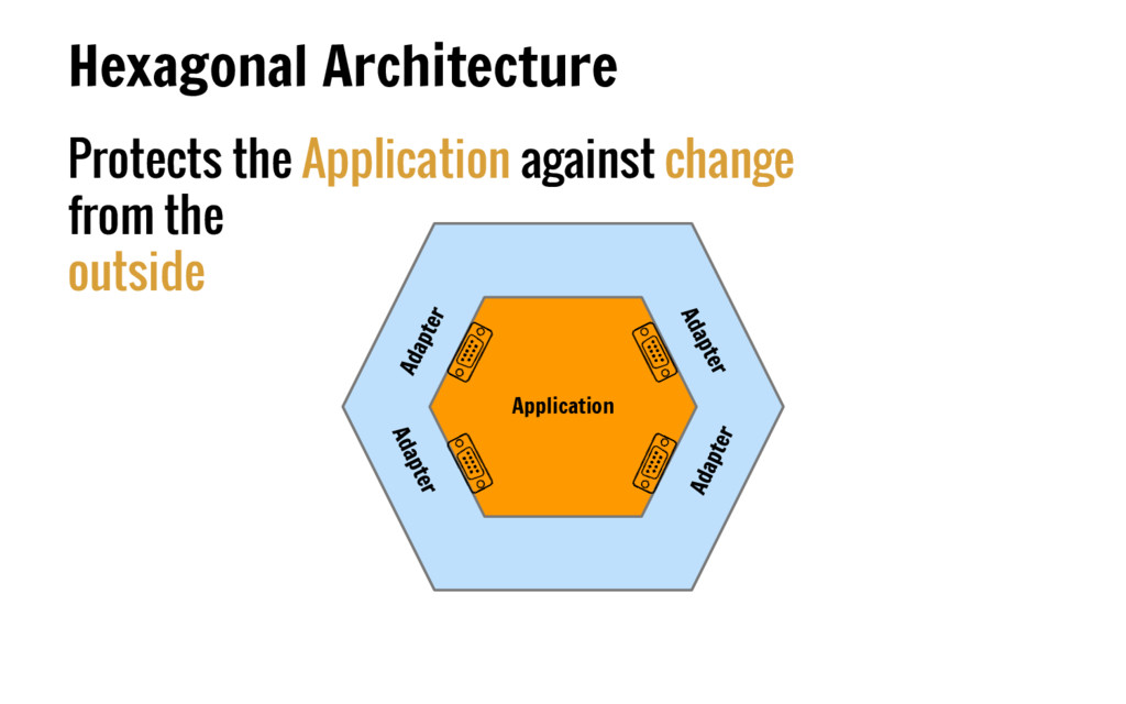 Protects the Application against change from th...