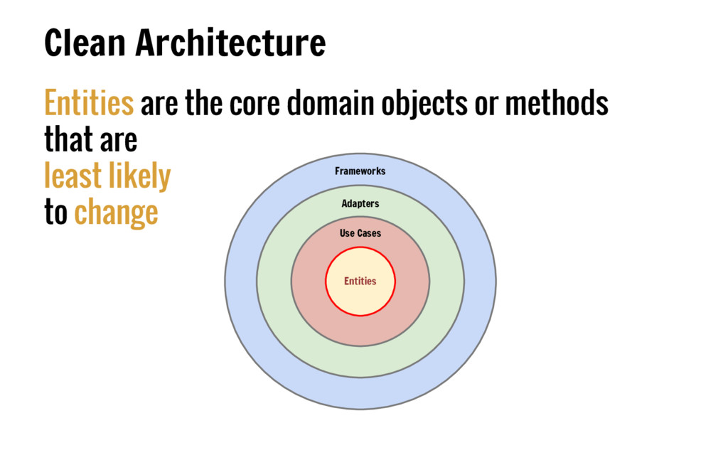 Entities are the core domain objects or methods...