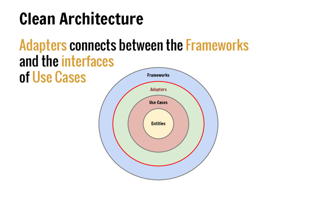 Adapters connects between the Frameworks and th...