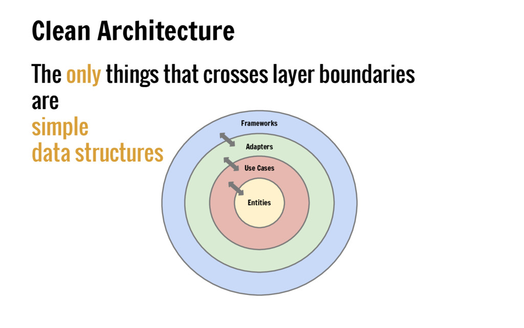 The only things that crosses layer boundaries a...