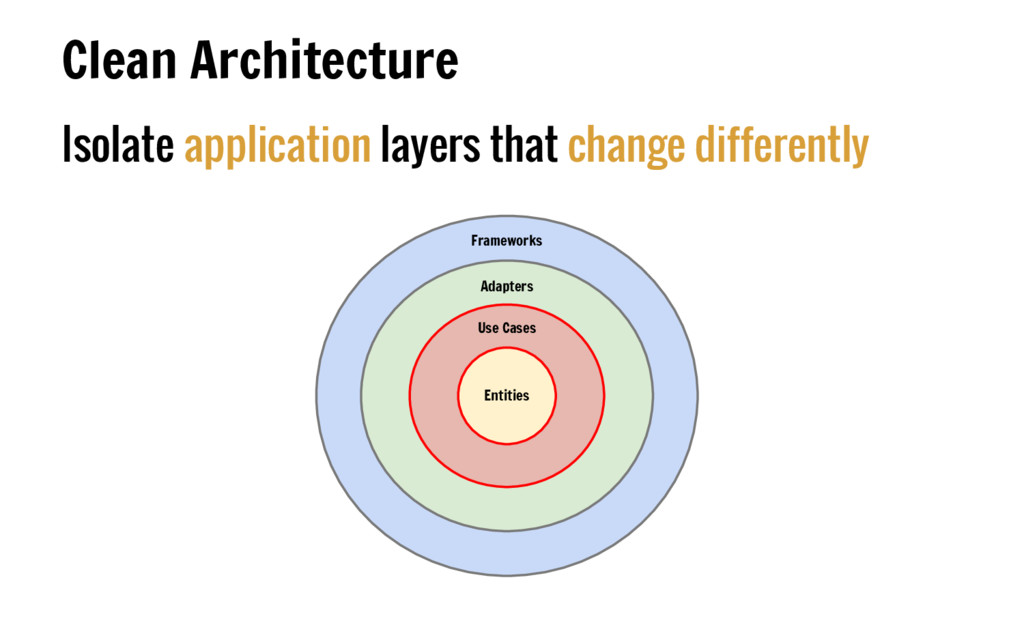 Isolate application layers that change differen...