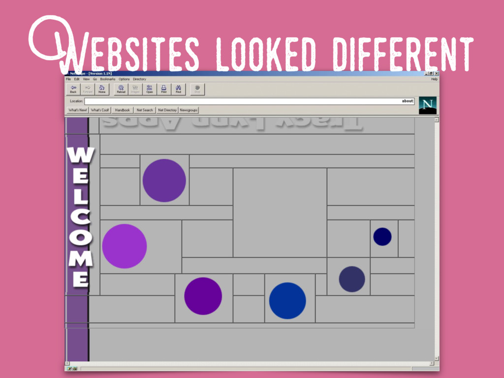 Websites looked different