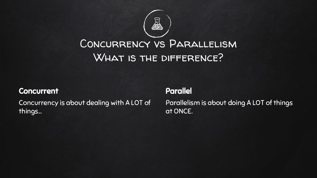 Concurrent Concurrency is about dealing with A ...