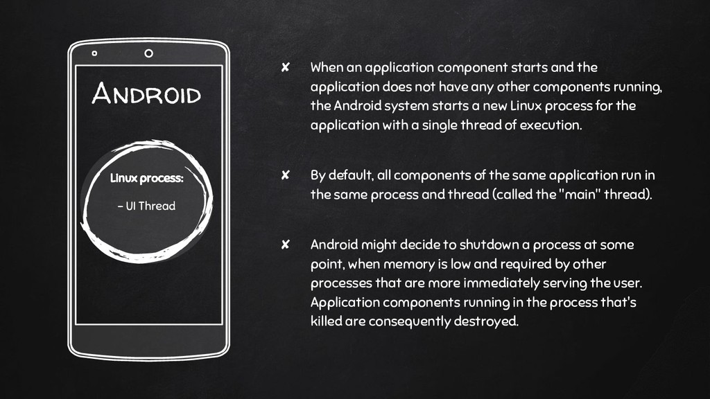 ✘ When an application component starts and the ...