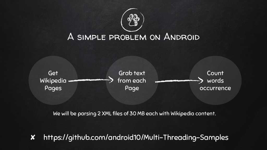 A simple problem on Android Get Wikipedia Pages...