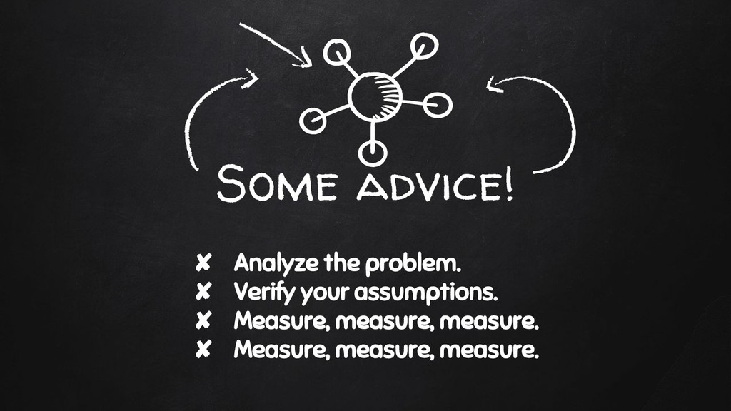 Some advice! ✘ Analyze the problem. ✘ Verify yo...