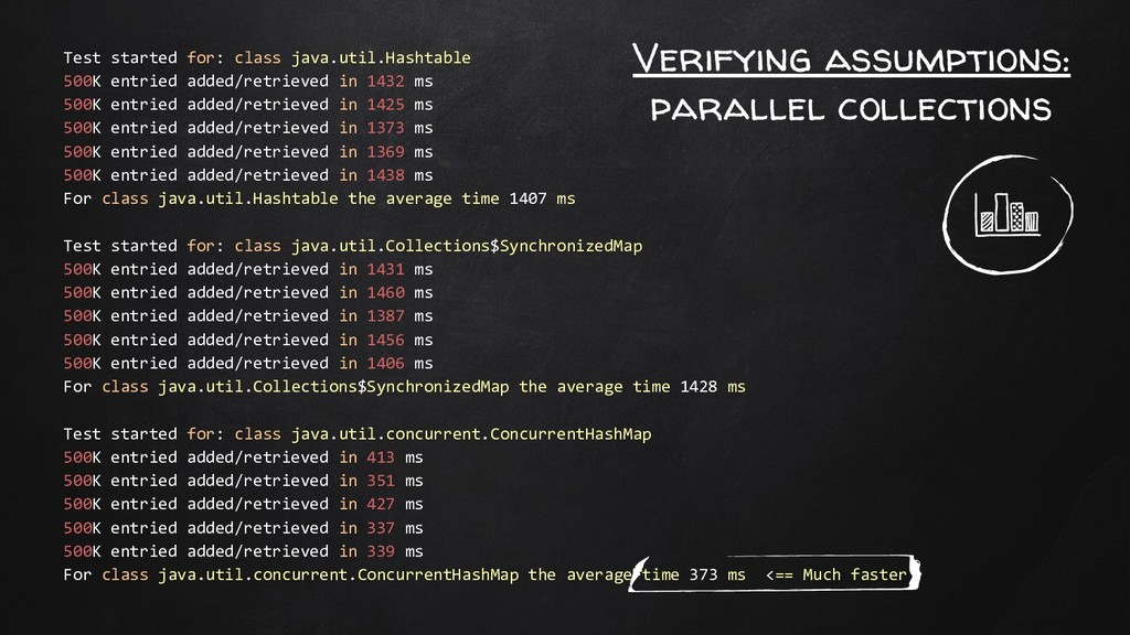Verifying assumptions: parallel collections Tes...