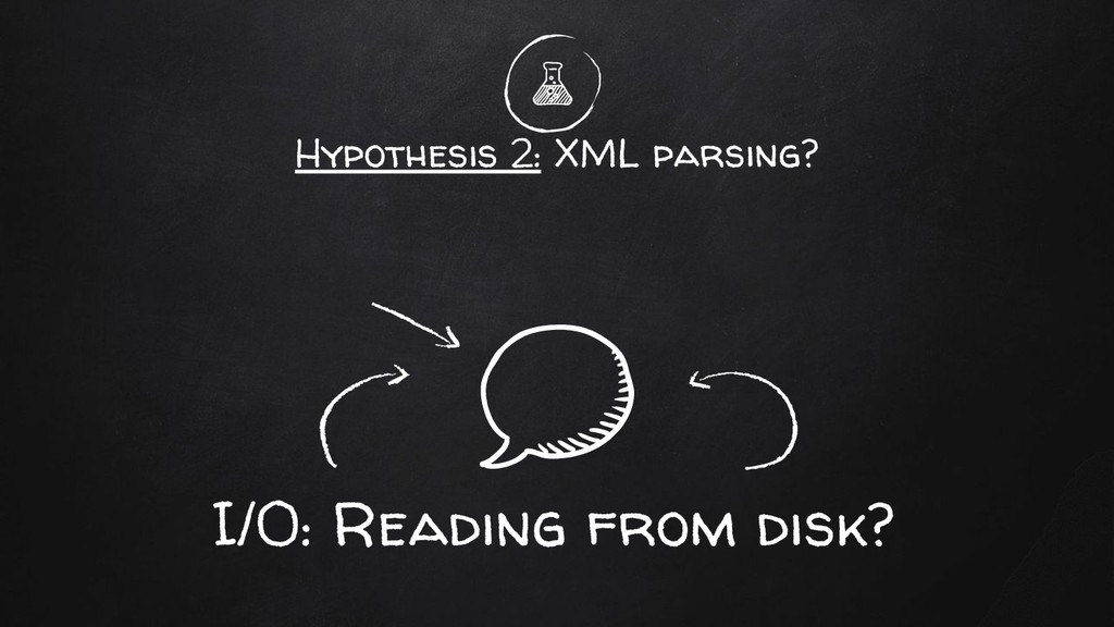 Hypothesis 2: XML parsing? I/0: Reading from di...