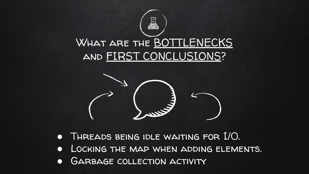 What are the BOTTLENECKS and FIRST CONCLUSIONS?...