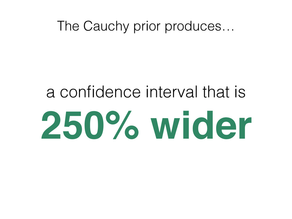 The Cauchy prior produces… a confidence interval...
