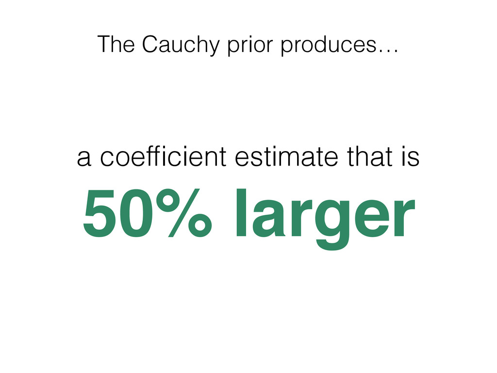 The Cauchy prior produces… a coefficient estimat...