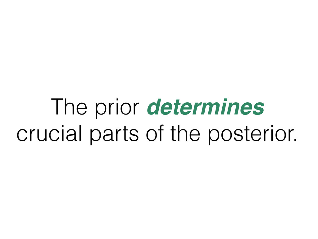 The prior determines crucial parts of the poste...
