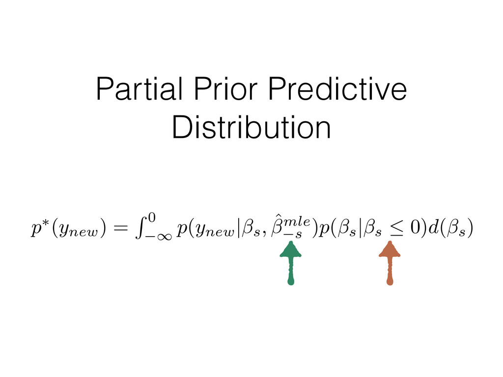 Partial Prior Predictive Distribution p⇤(ynew) ...