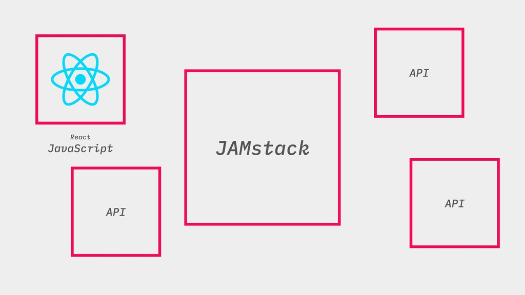 JAMstack JAMstack React JavaScript API API API
